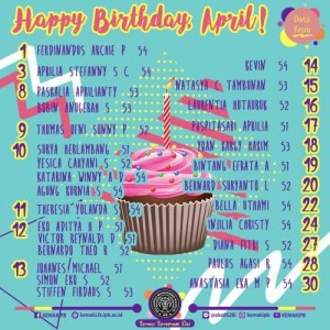 birthday april